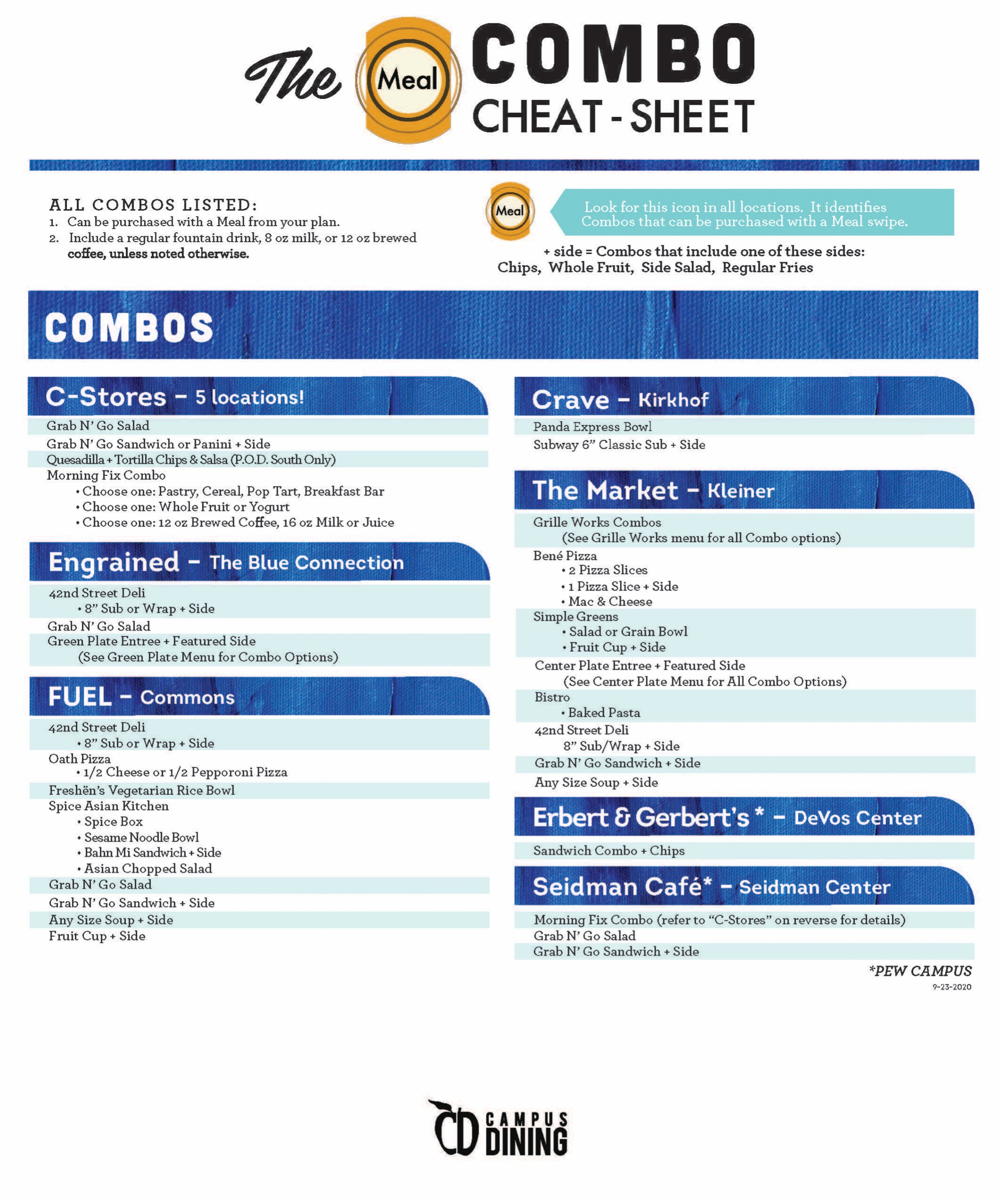 The Meal Combo Cheat-Sheet